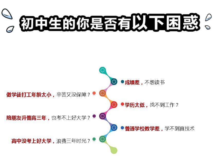 郑州计算机专业中专学校去哪里呢