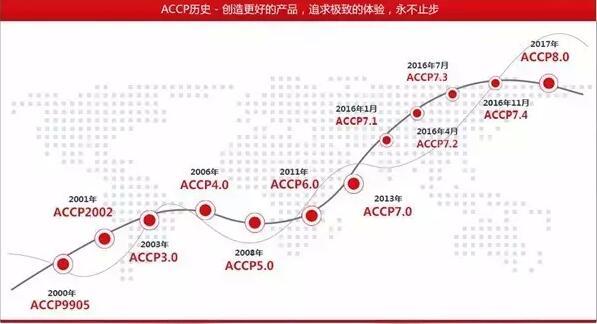 郑州北大青鸟ACCP软件工程师历史版本升级进度