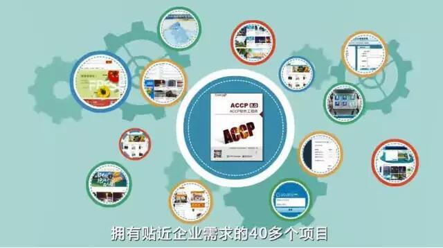 郑州北大青鸟accp8.0课程
