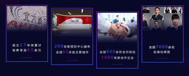 郑州北大青鸟翔天信鸽靠谱的IT培训机构