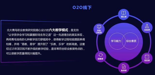 学郑州北大青鸟软件工程师课程怎么样