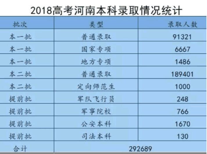 河南郑州还有哪些计算机学校在补录招生中
