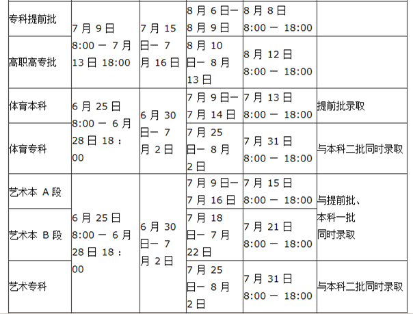 河南2017年高考时间段大致分布