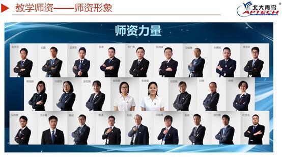 郑州北大青鸟翔天信鸽教学师资展示
