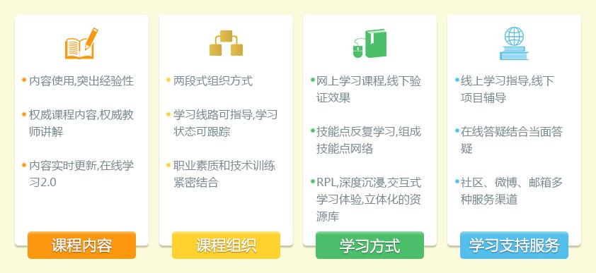 郑州北大青鸟学士后.net课程特色