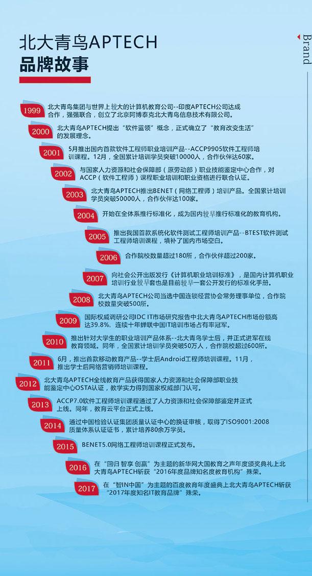 郑州计算机编程培训为什么不一次选对学校呢